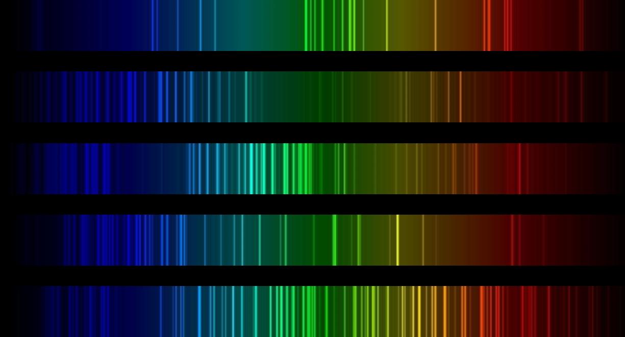 spektri